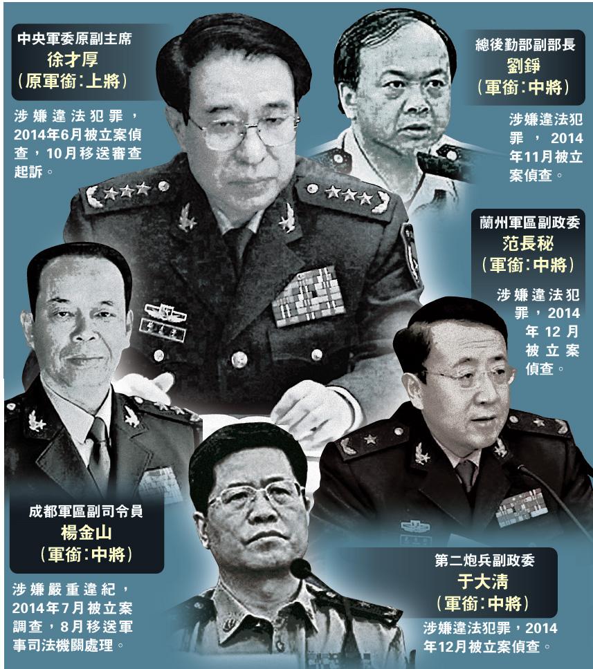 成都军区副司令员杨金山,二炮副政委于大清,兰州军区副政委范长秘,总