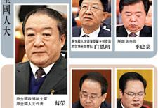 北京觀察:重拳打擊政商腐敗集團
