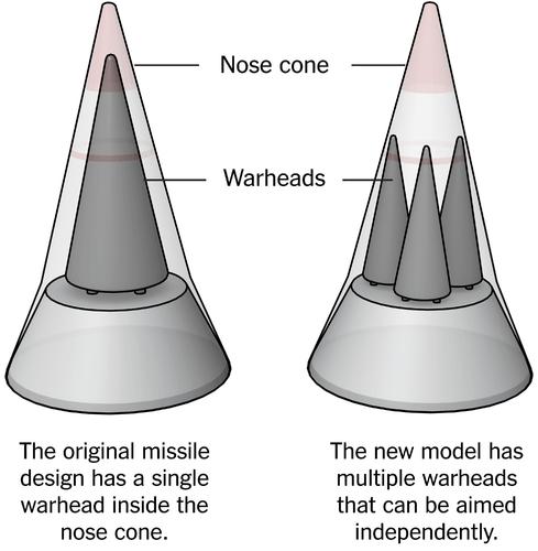 美媒:中国重新强化核威慑 可将40枚核弹头打到美国
