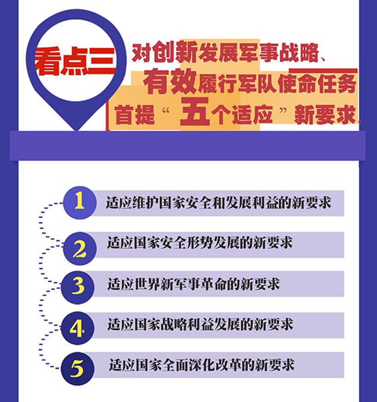 中国的军事战略十大看点