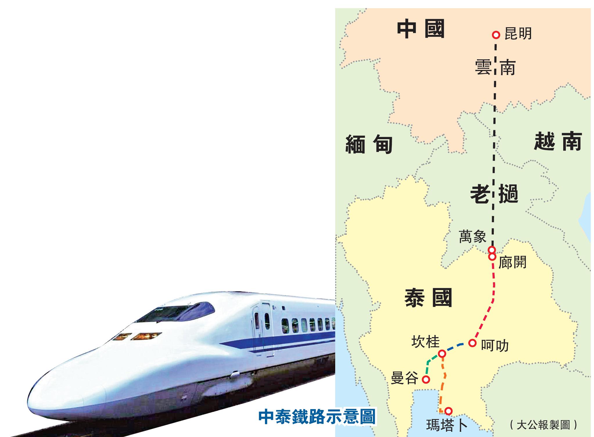 中方已提交选线设计方案   中泰铁路合作联合委员会第五次会议此间