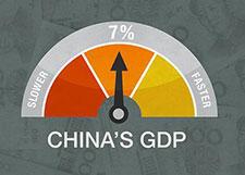 屈宏斌:二季度7%的GDP增長速度好於預期