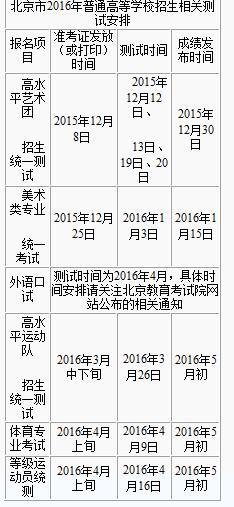 北京明年高招六类考试时间确定艺术团招生先考