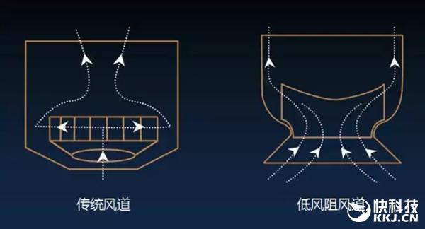 贝昂X3净化器:无耗材设计 似曾相识