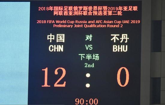 吉兆!国足上次世预赛进球上双后打进世界杯
