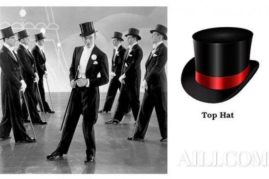 作為紳士不得不懂得的禮帽知識