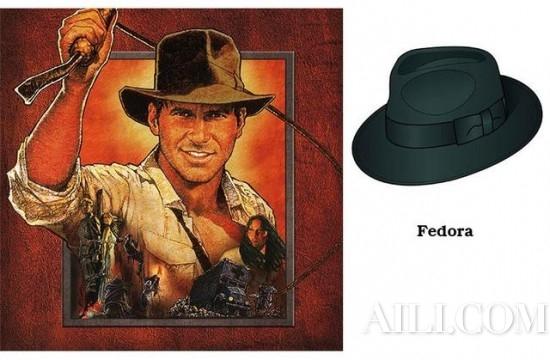 作为绅士不得不懂得的礼帽知识