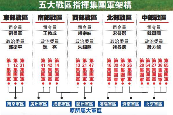 18集团军隶属战区确定 多位主官获擢升 - 江湖如烟 - 江湖独行侠
