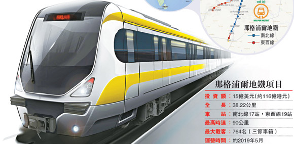 中方承建印度那格浦爾地鐵項目 總投資15億美元