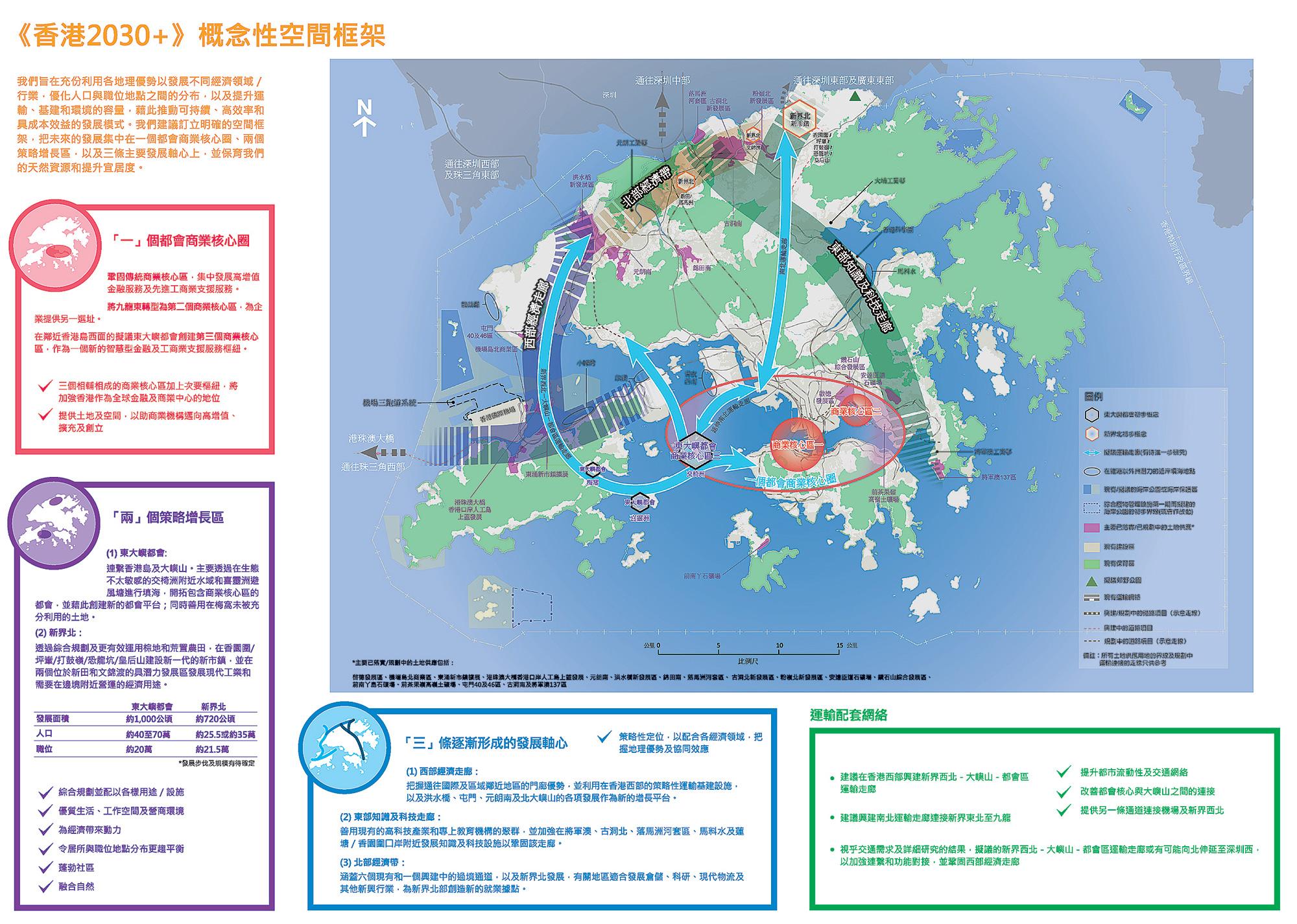 《香港2030 》咨询:东大屿新界北发展纳105万人