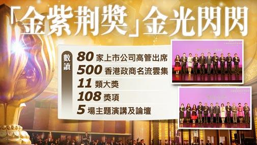 金紫荆香港国际金融论坛在香港举行
