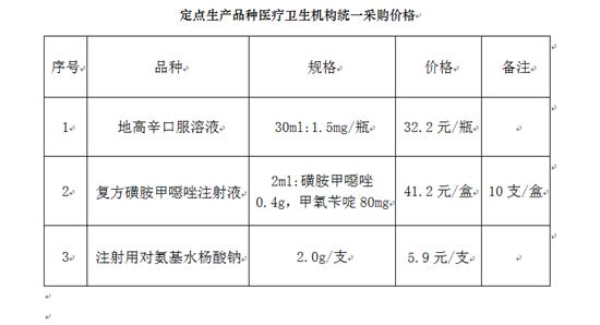 卫计委:短缺药品定点生产试点新增3个品种