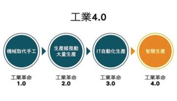 工业4.0助科技专才就业 机械人操作仅需解决程式问题