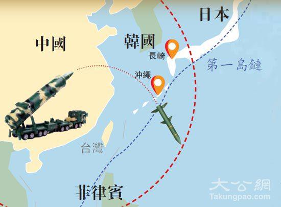 """火箭军东风-16覆盖""""第一岛链"""" 精度五米 -  ygj2707 - ygj2707的博客"""