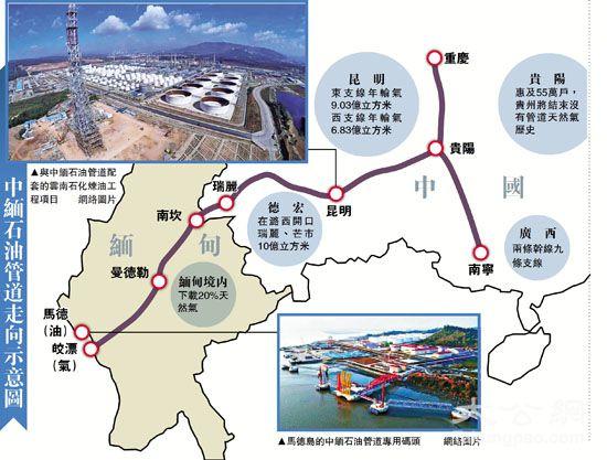 耗資117億中緬石油管道擱置兩年重啟 4月或達成合同