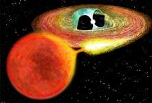 科學家破解恆星爆炸之謎